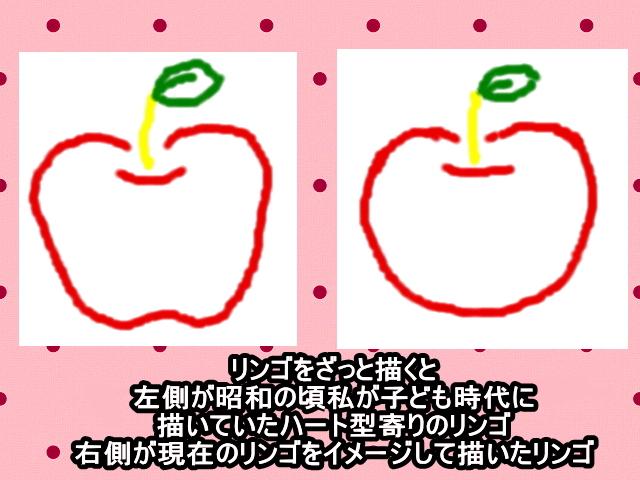 簡単リンゴの図